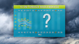 Prognoza pogody na 16 dni: nadchodzi koniec majowego lata